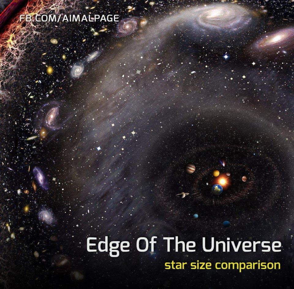 Star size comparison to the edge of expanding universe. Video Credits to: 1